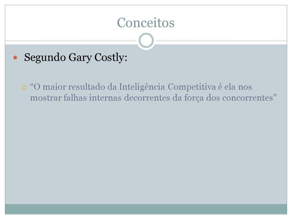 Conceitos Segundo Gary Costly: