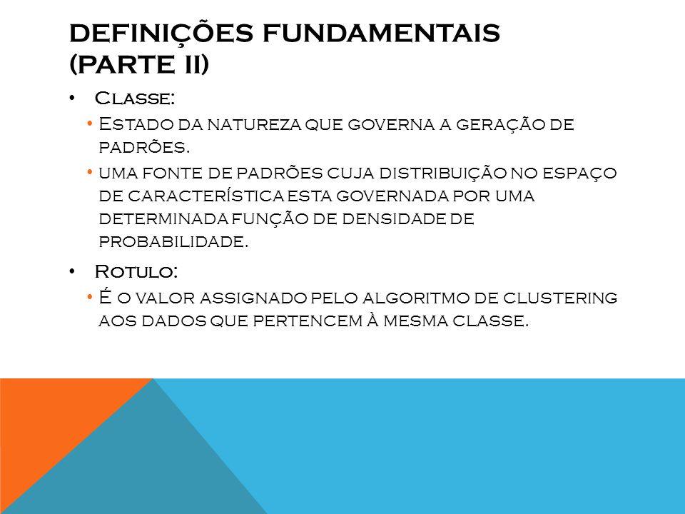Definições fundamentais (PARTE iI)