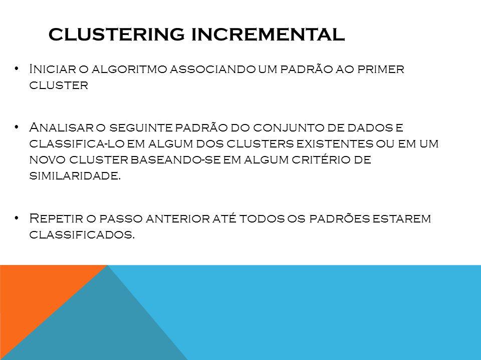 Clustering incremental