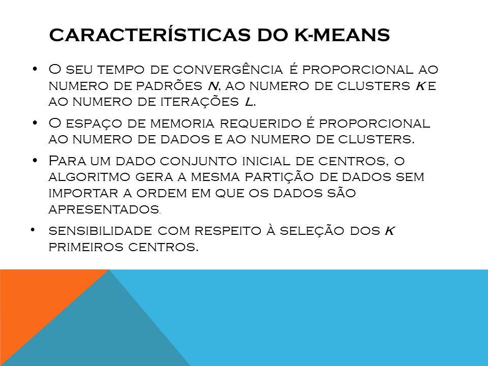 Características do K-MEANS