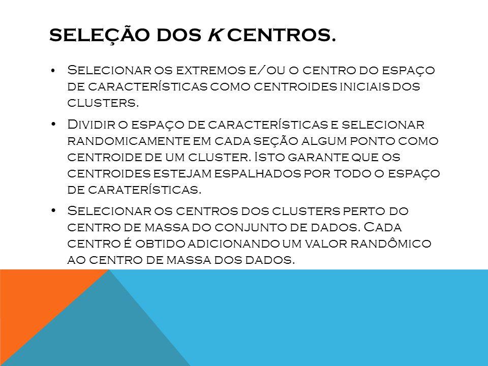 Seleção dos k centros. • Selecionar os extremos e/ou o centro do espaço de características como centroides iniciais dos clusters.
