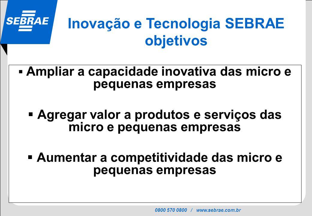 Inovação e Tecnologia SEBRAE objetivos