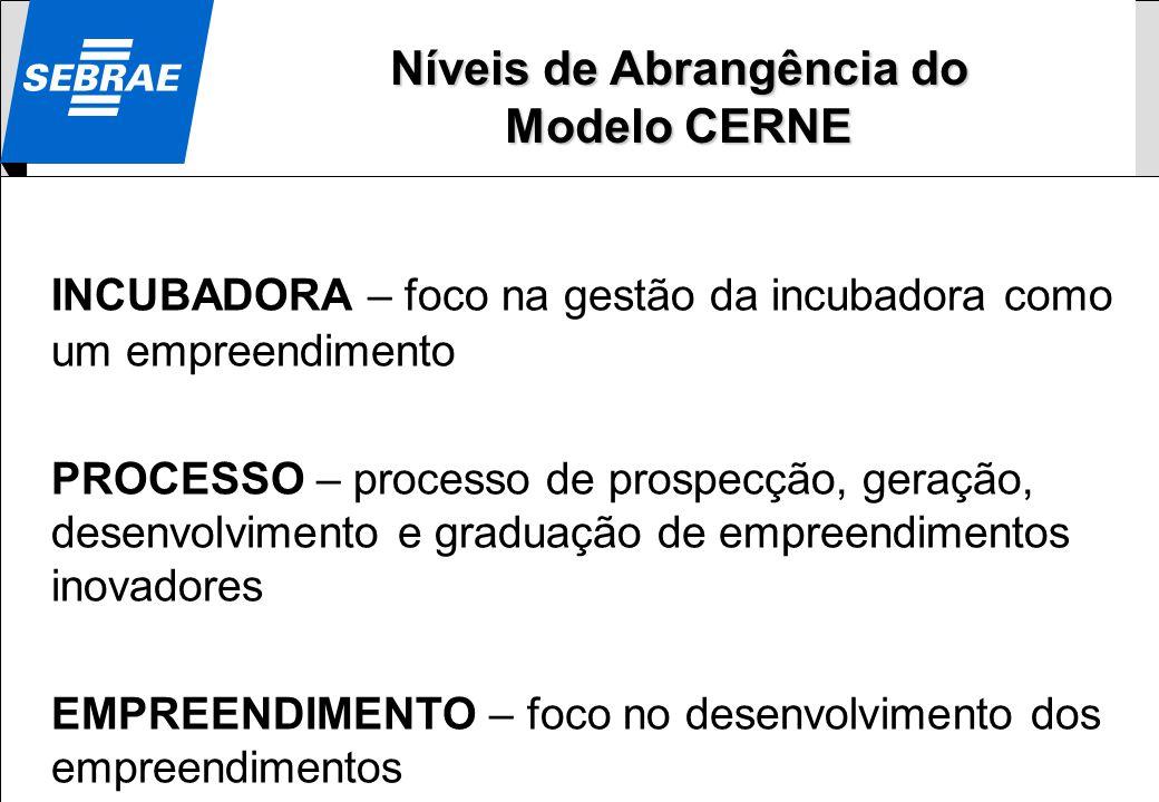 Níveis de Abrangência do Modelo CERNE