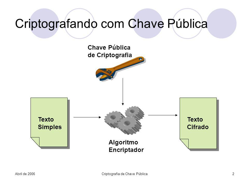 Criptografando com Chave Pública