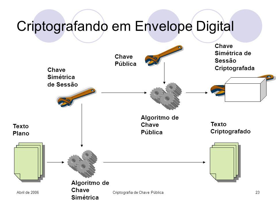 Criptografando em Envelope Digital