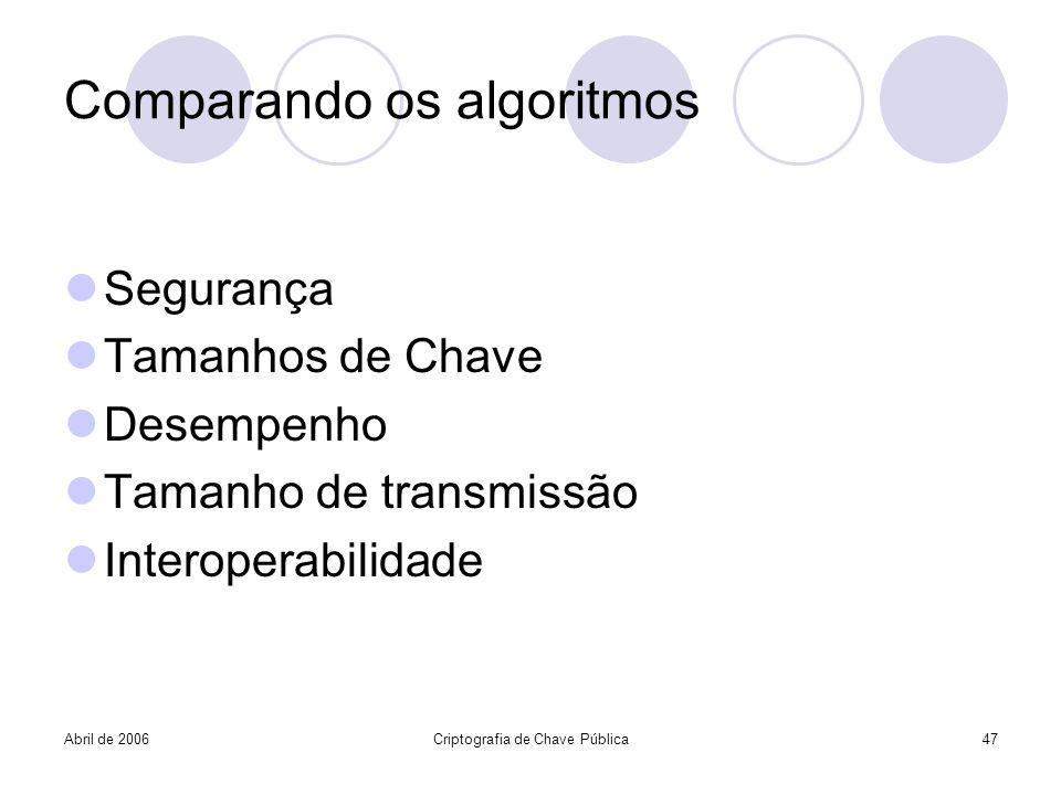 Comparando os algoritmos