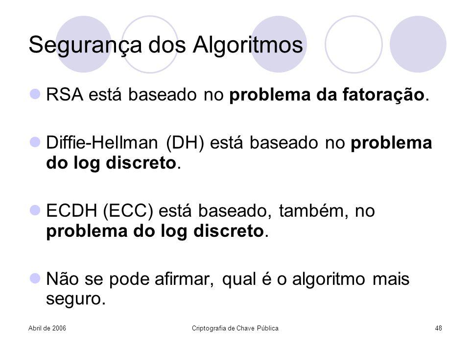 Segurança dos Algoritmos