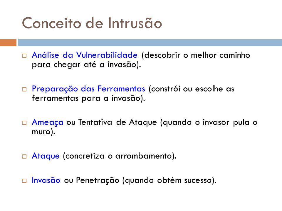 Conceito de Intrusão Análise da Vulnerabilidade (descobrir o melhor caminho para chegar até a invasão).