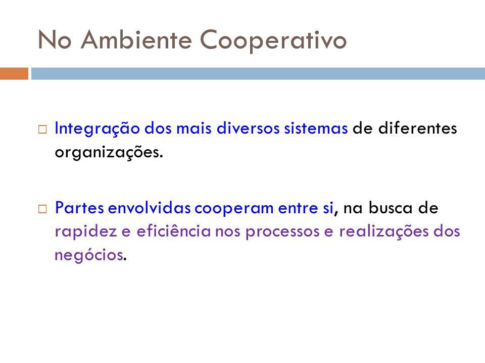 No Ambiente Cooperativo