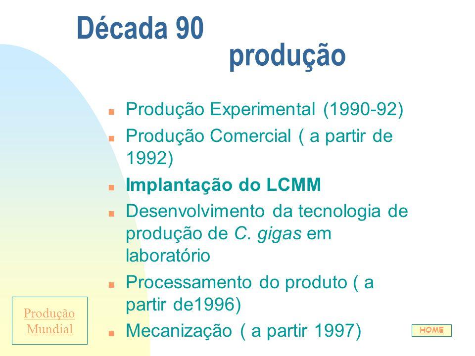 Década 90 produção Produção Experimental (1990-92)
