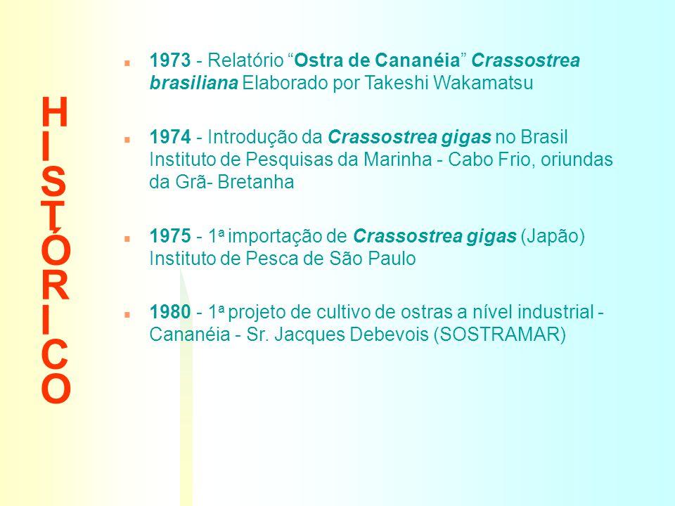 01/04/2017 H I S T Ó R I C O. 1973 - Relatório Ostra de Cananéia Crassostrea brasiliana Elaborado por Takeshi Wakamatsu.