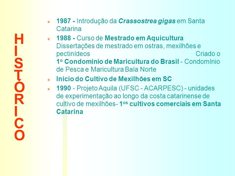 01/04/2017 H I S T Ó R I C O. 1987 - Introdução da Crassostrea gigas em Santa Catarina.