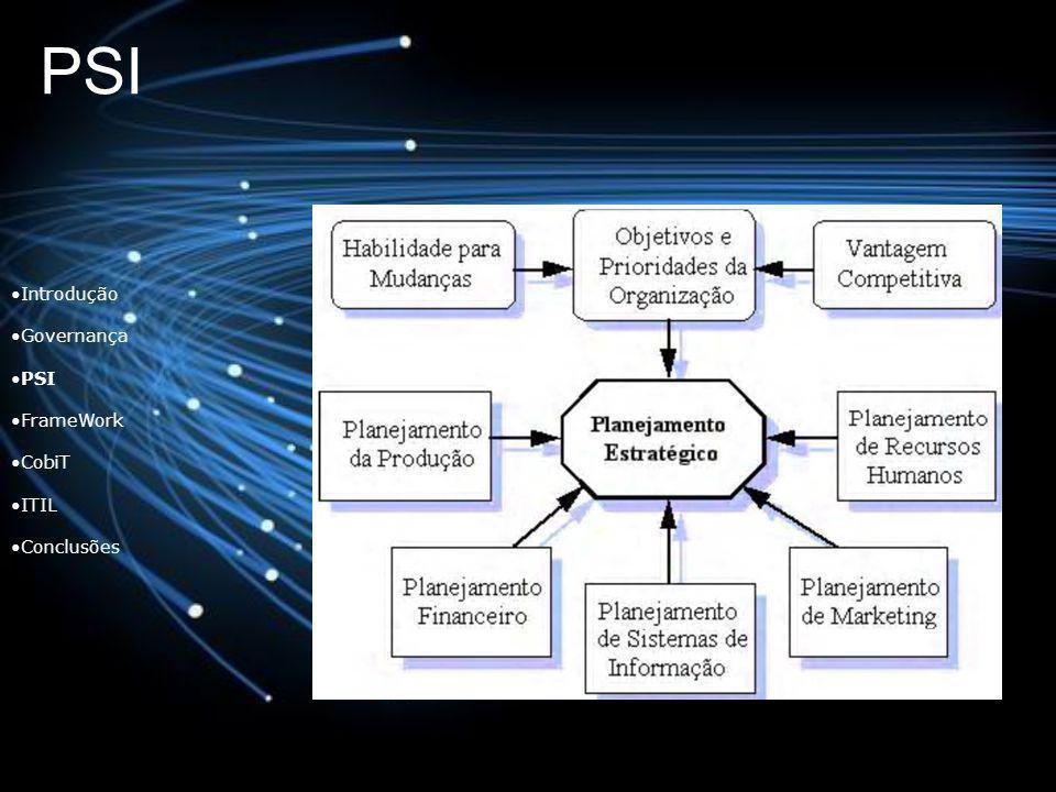 PSI Introdução Governança PSI FrameWork CobiT ITIL Conclusões