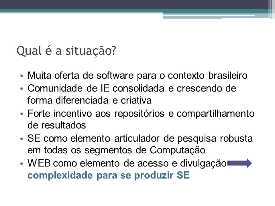 Qual é a situação Muita oferta de software para o contexto brasileiro