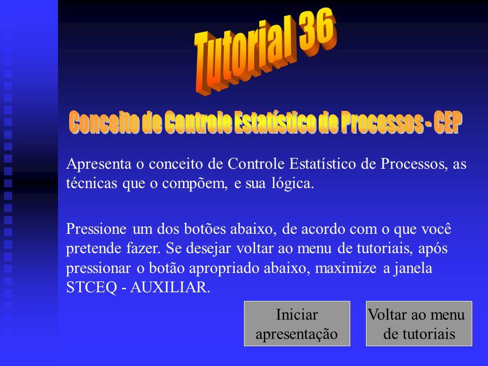 Conceito de Controle Estatístico de Processos - CEP