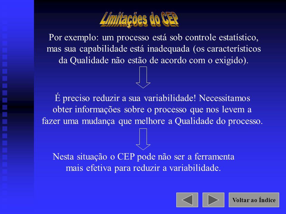 Limitações do CEP Por exemplo: um processo está sob controle estatístico, mas sua capabilidade está inadequada (os característicos.