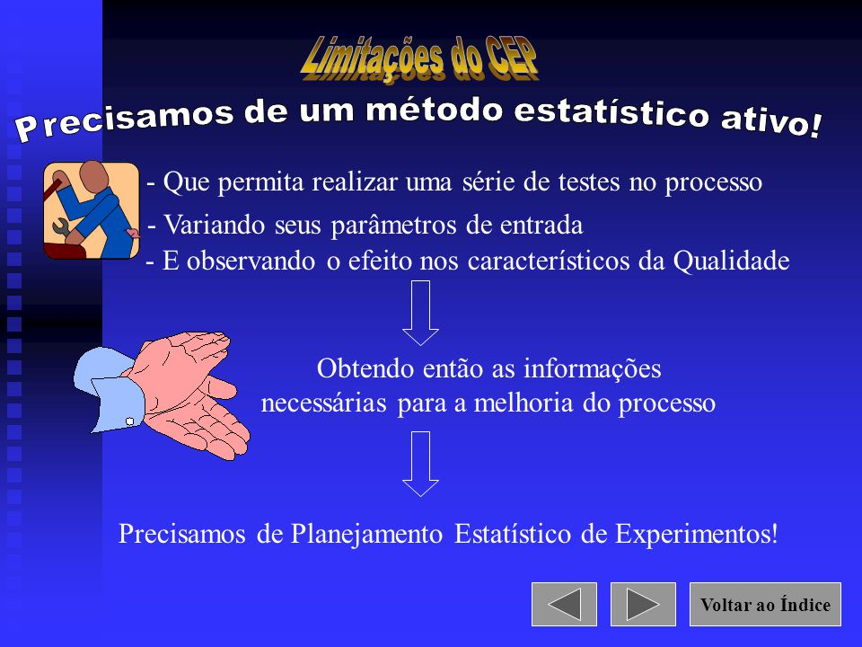 Precisamos de um método estatístico ativo!