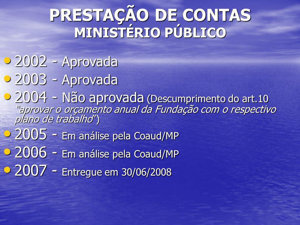 PRESTAÇÃO DE CONTAS MINISTÉRIO PÚBLICO