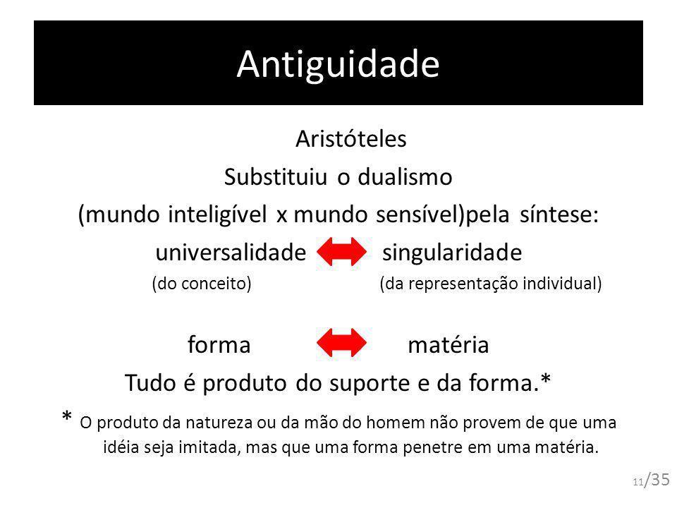 Antiguidade Aristóteles Substituiu o dualismo