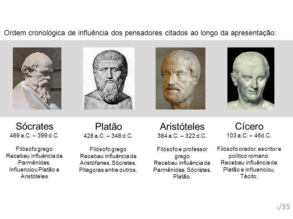 Sócrates Platão Aristóteles Cícero
