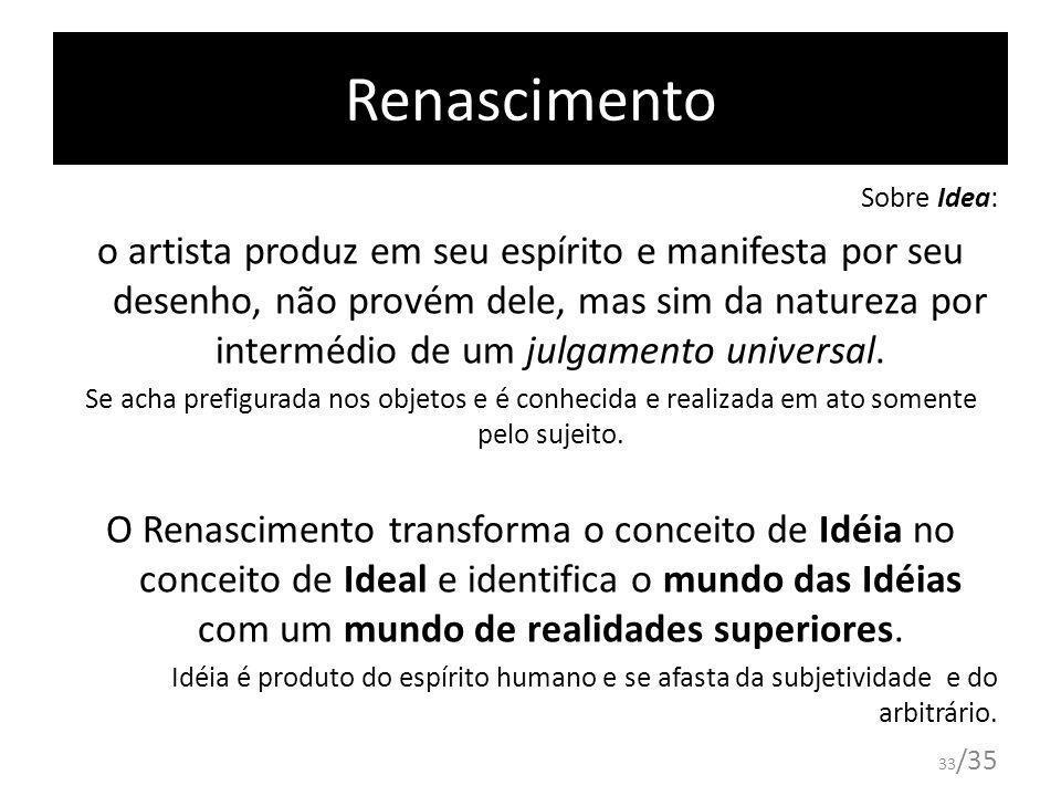 Renascimento Sobre Idea: