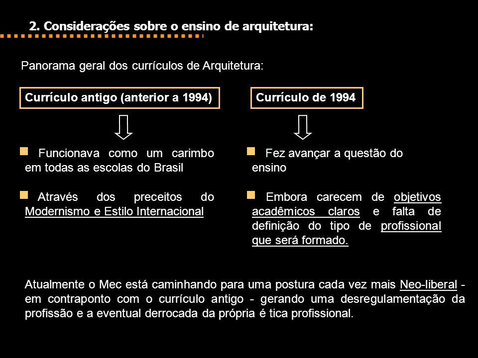 2. Considerações sobre o ensino de arquitetura: