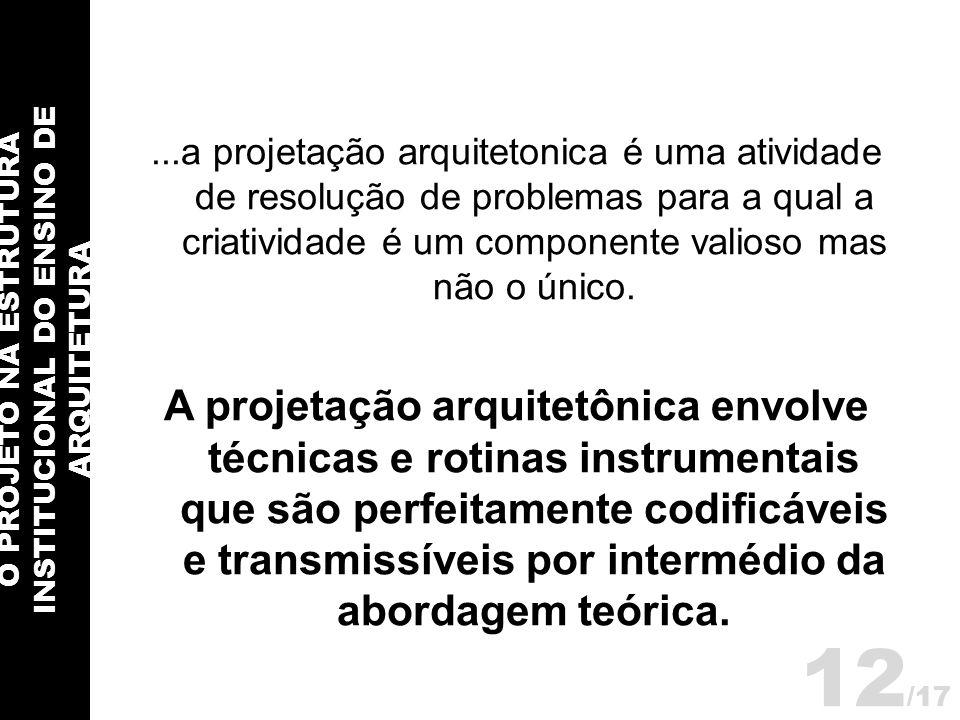 O PROJETO NA ESTRUTURA INSTITUCIONAL DO ENSINO DE ARQUITETURA