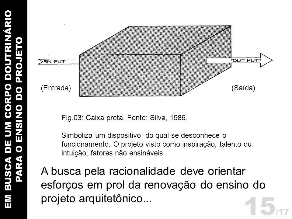 EM BUSCA DE UM CORPO DOUTRINÁRIO PARA O ENSINO DO PROJETO