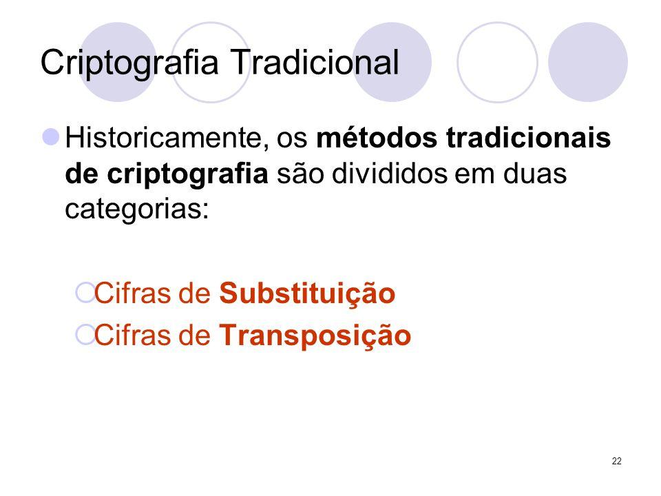 Criptografia Tradicional