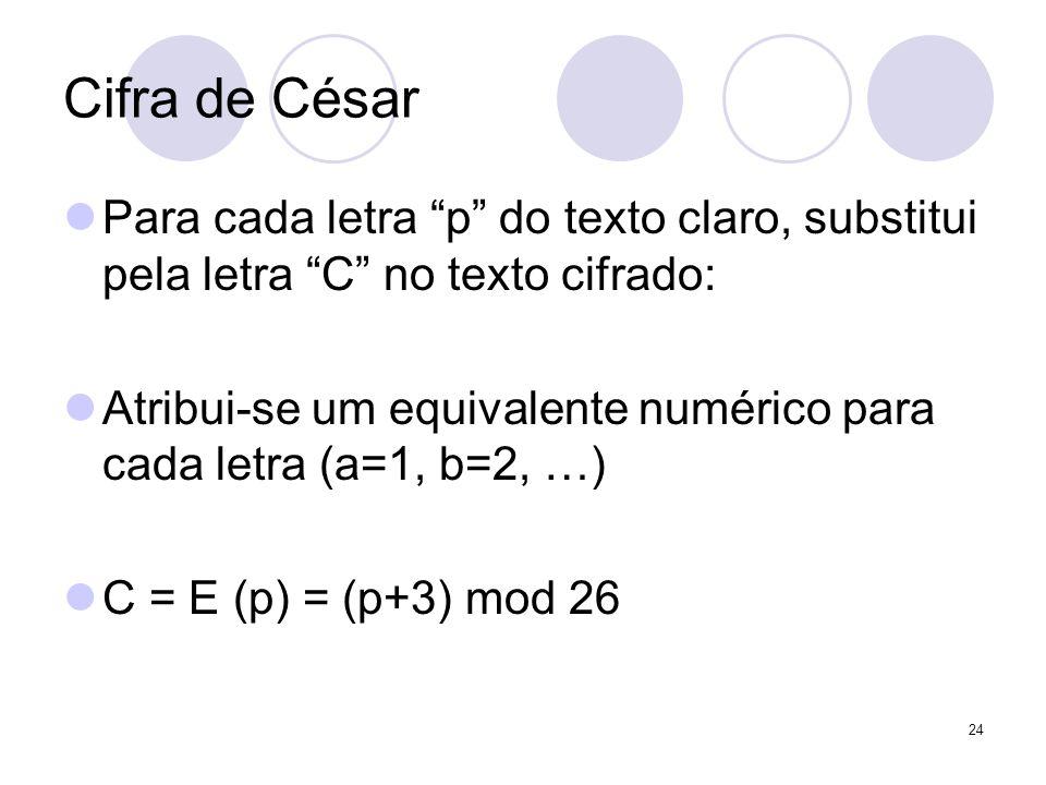 Cifra de César Para cada letra p do texto claro, substitui pela letra C no texto cifrado: