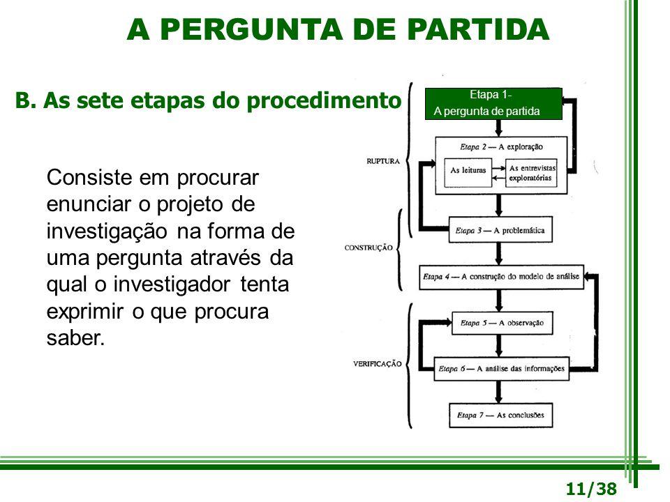 A PERGUNTA DE PARTIDA B. As sete etapas do procedimento
