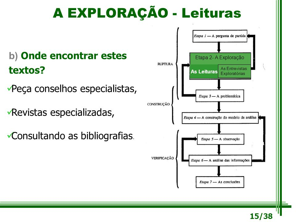 A EXPLORAÇÃO - Leituras