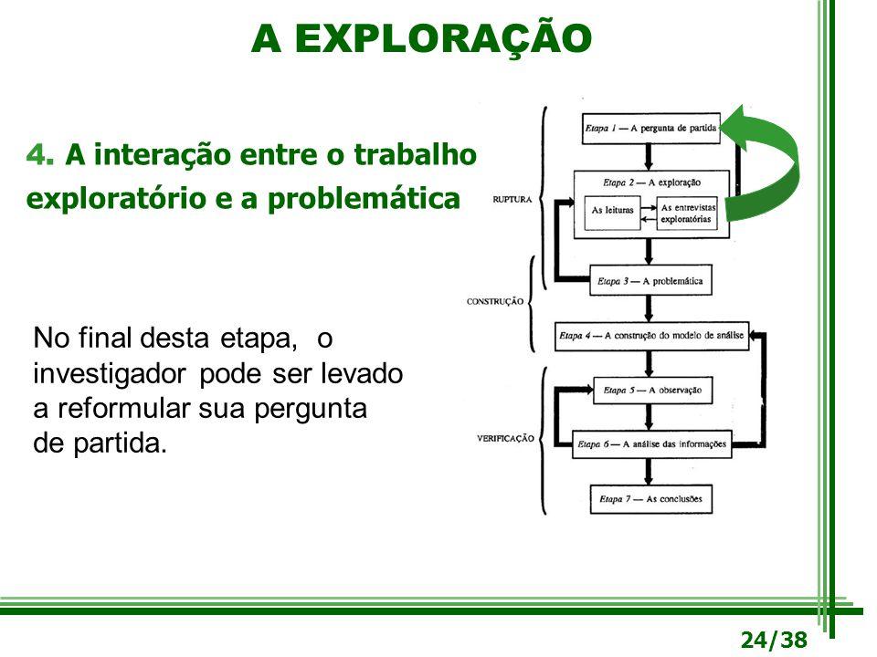 A EXPLORAÇÃO 4. A interação entre o trabalho