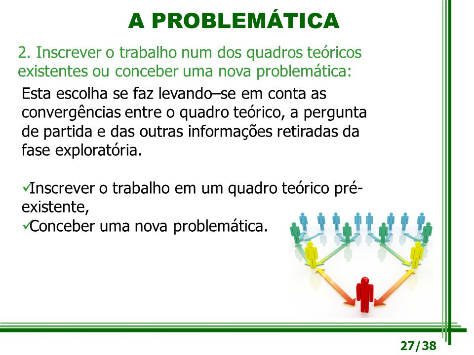 A PROBLEMÁTICA 2. Inscrever o trabalho num dos quadros teóricos existentes ou conceber uma nova problemática: