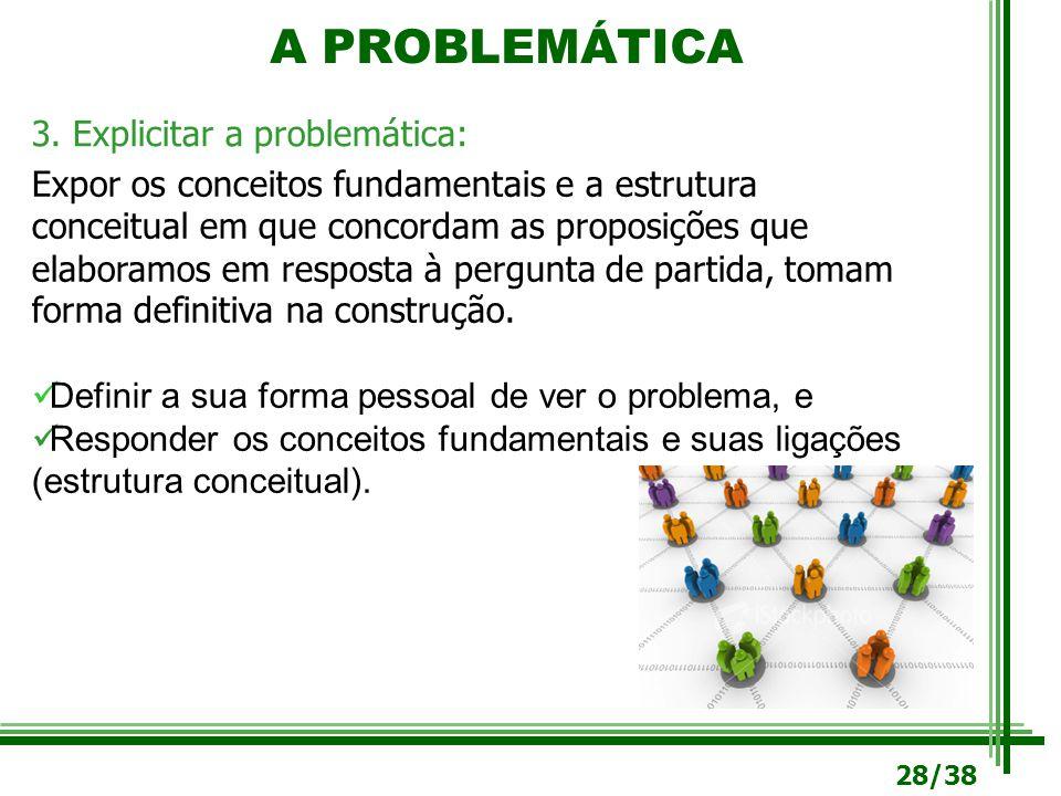 A PROBLEMÁTICA 3. Explicitar a problemática:
