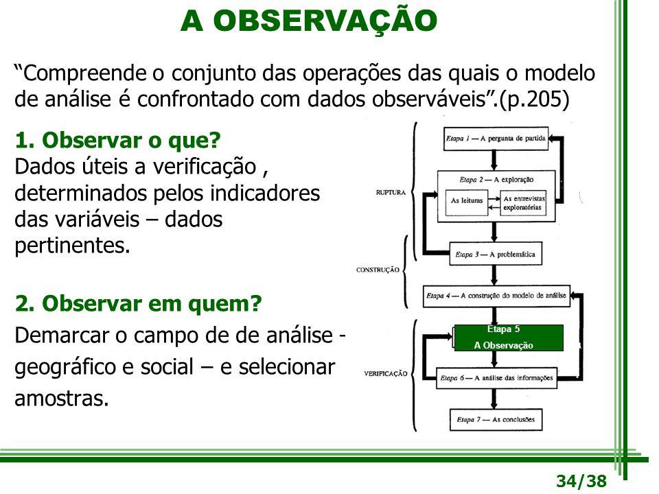 A OBSERVAÇÃO Compreende o conjunto das operações das quais o modelo de análise é confrontado com dados observáveis .(p.205)