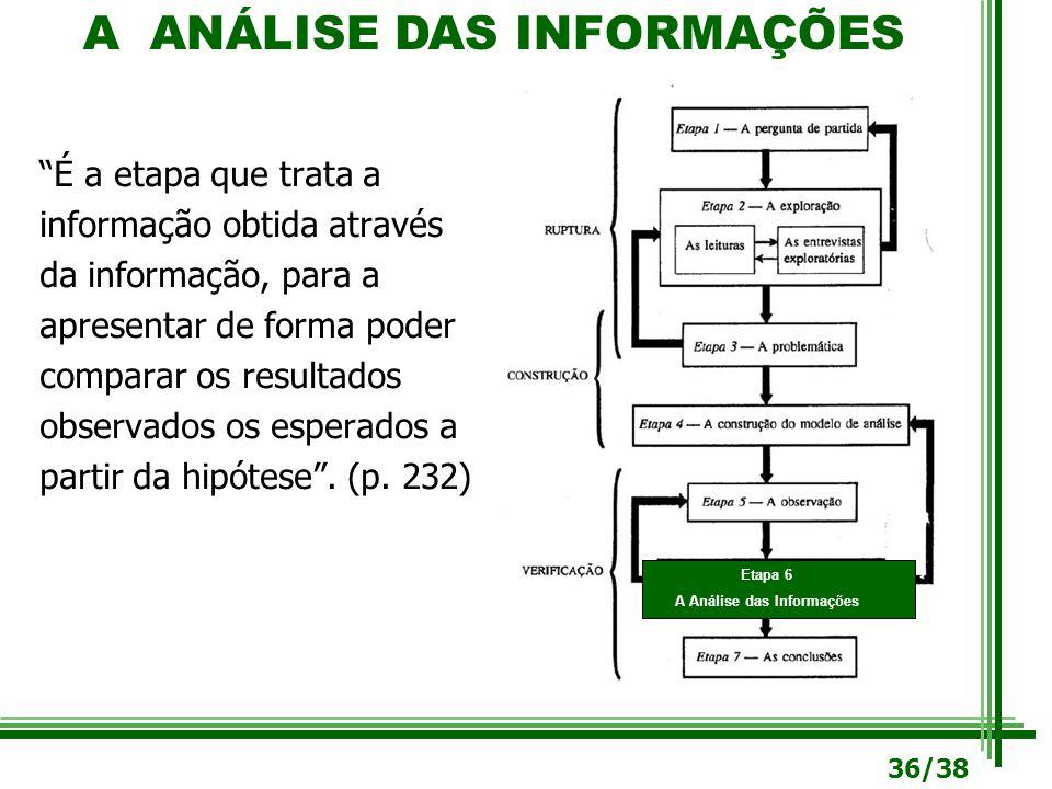 A Análise das Informações