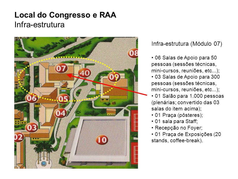 Local do Congresso e RAA Infra-estrutura