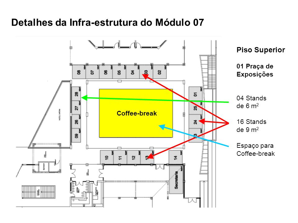 Detalhes da Infra-estrutura do Módulo 07