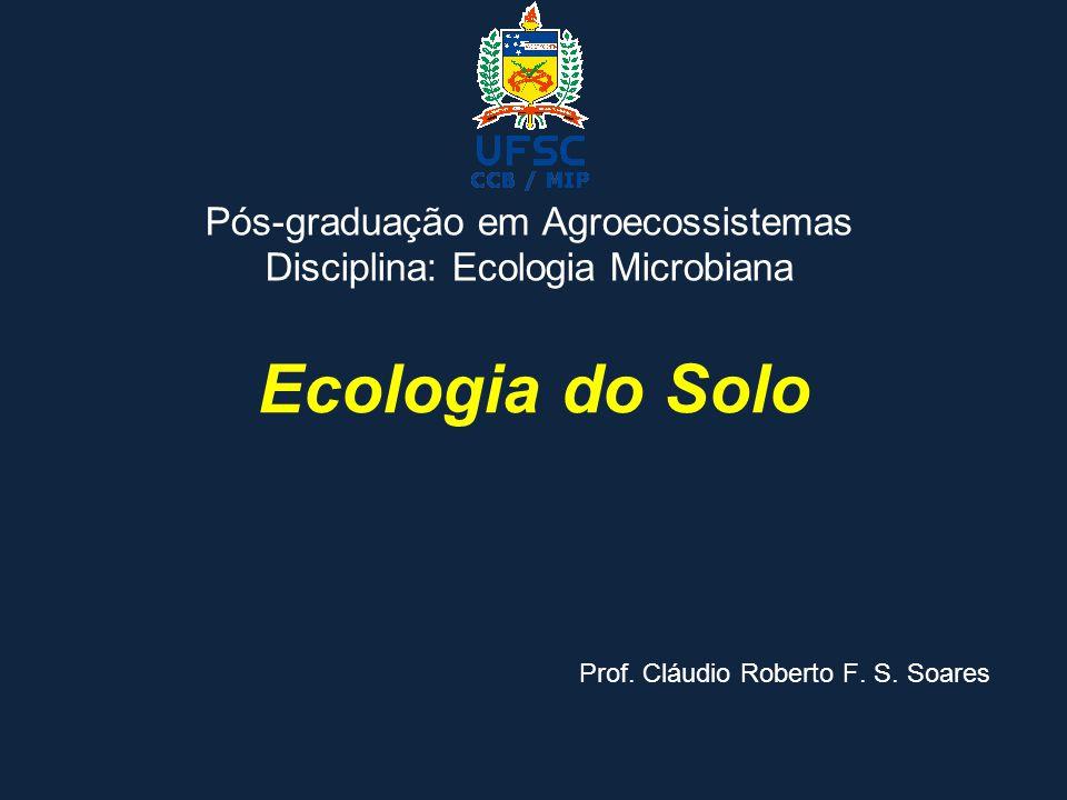 Ecologia do Solo Pós-graduação em Agroecossistemas