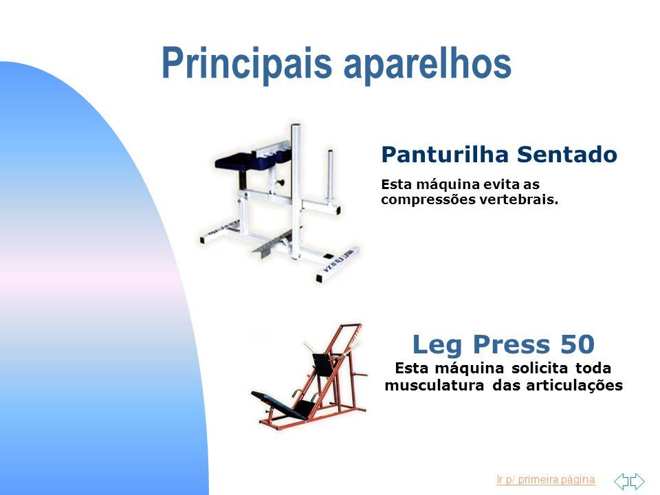 Leg Press 50 Esta máquina solicita toda musculatura das articulações