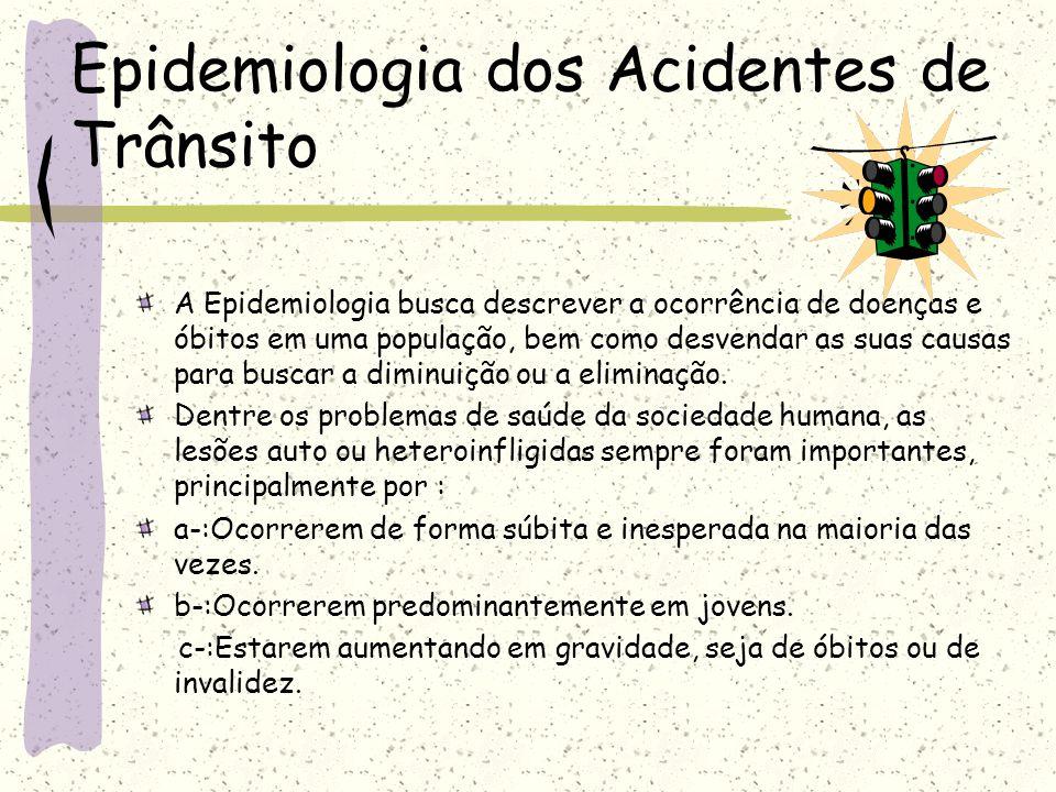 Epidemiologia dos Acidentes de Trânsito