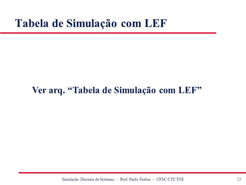 Tabela de Simulação com LEF