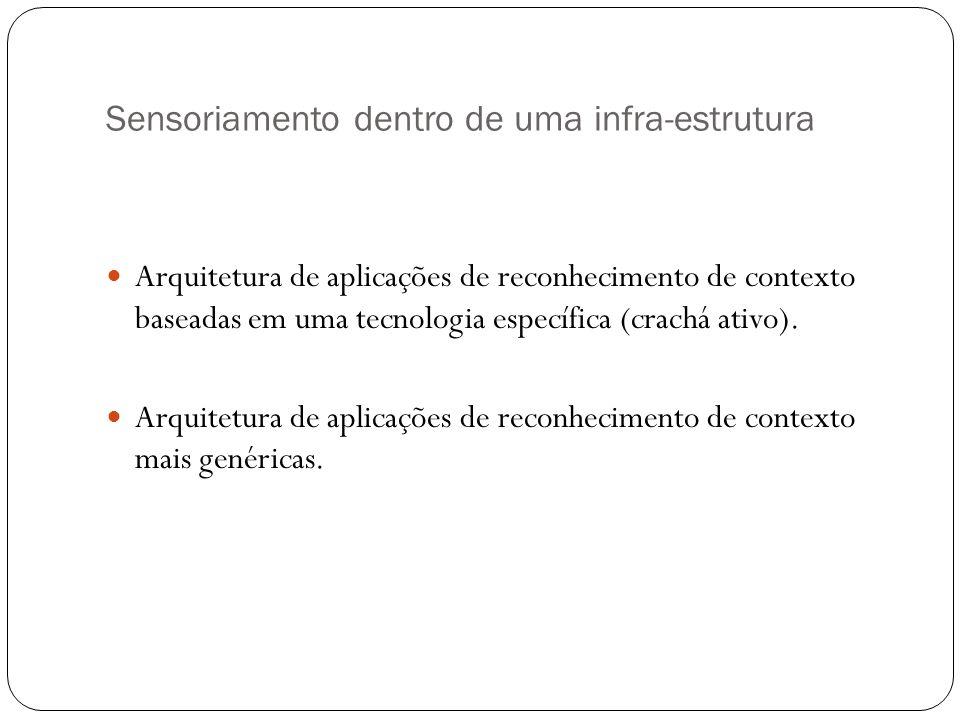 Sensoriamento dentro de uma infra-estrutura