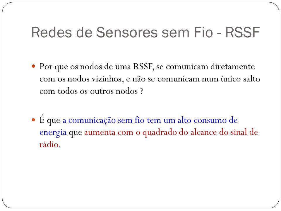 Redes de Sensores sem Fio - RSSF