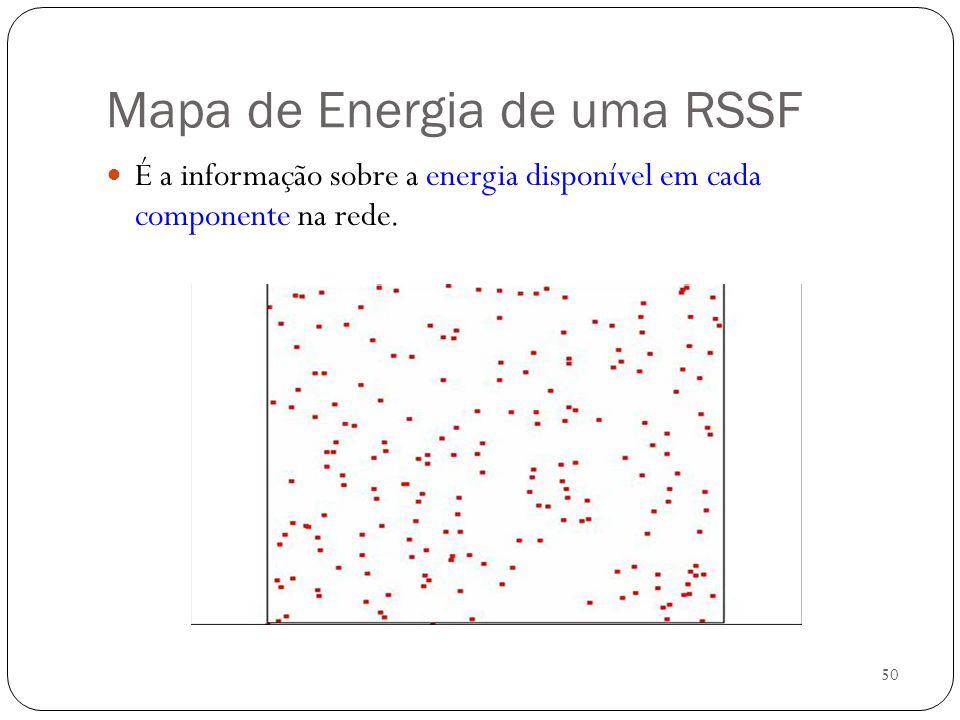 Mapa de Energia de uma RSSF