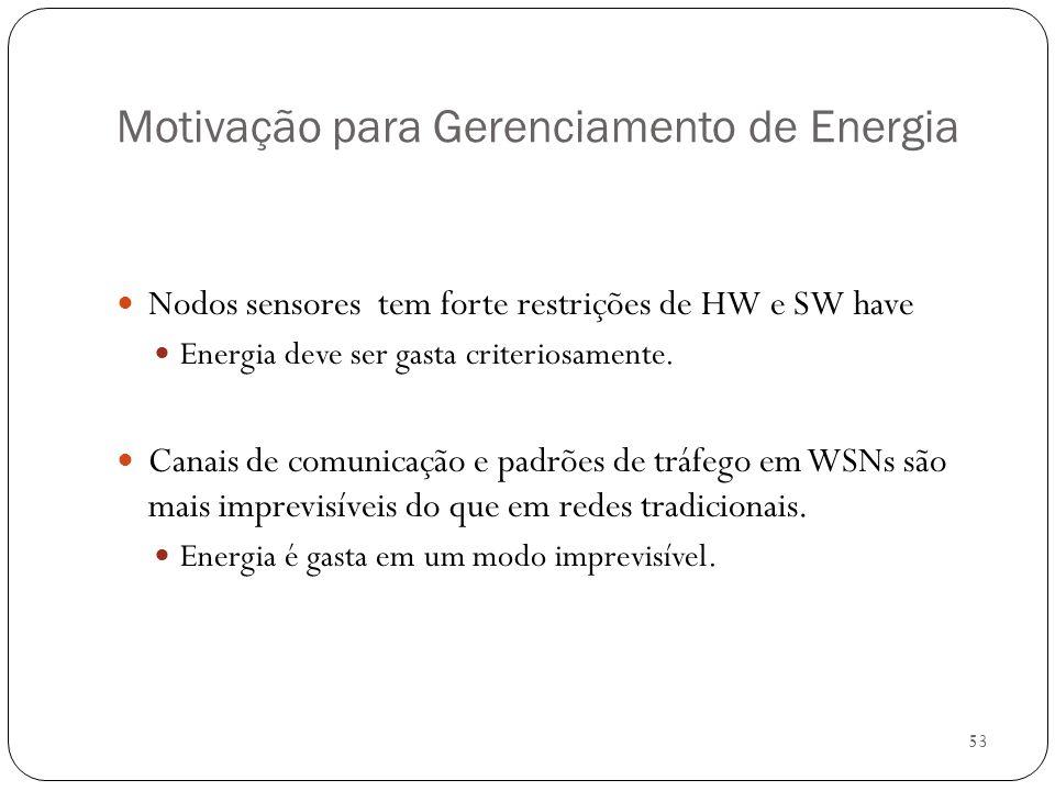 Motivação para Gerenciamento de Energia