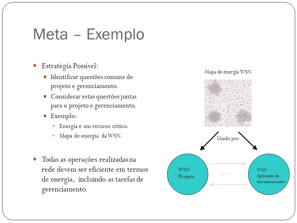 Meta – Exemplo Estratégia Possível: