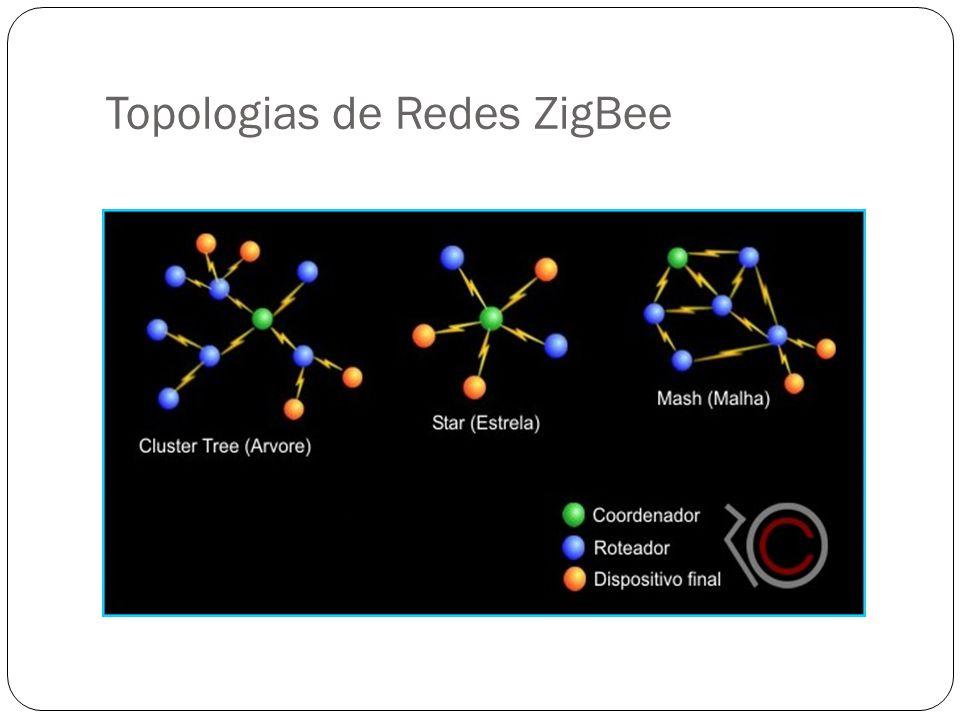 Topologias de Redes ZigBee