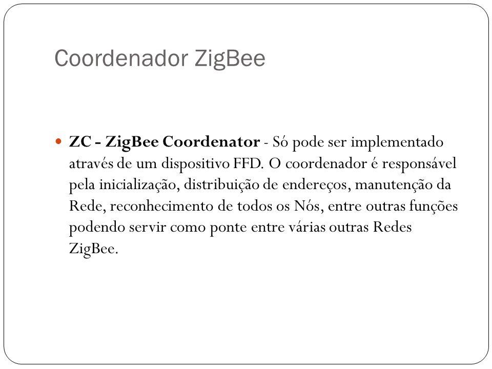 Coordenador ZigBee